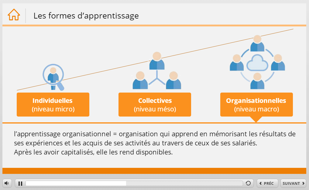 exemple contenu interactif e-learning