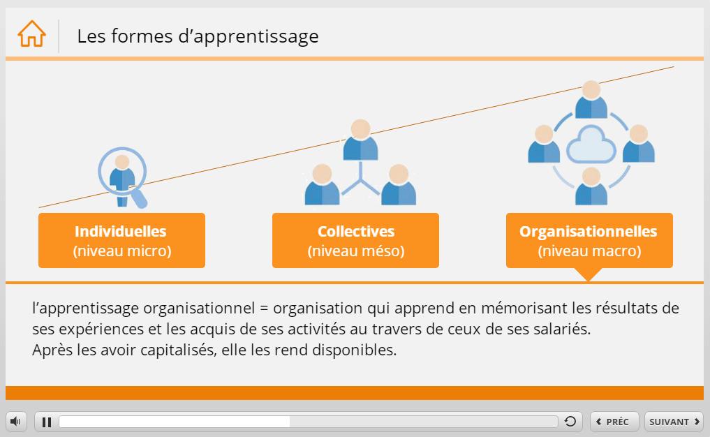 exemple contenu interactif e-learning
